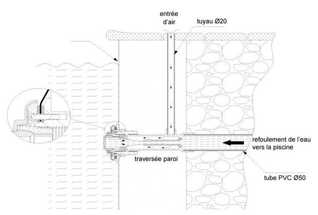 Kit balnŽothŽrapie pour piscines liner : traversŽe de paroi/buse de refoulement ¯50